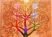 send you psychic healing energy AND say an ancient Kabbalah prayer in your name small2