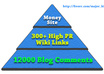 create || Super Link Pyramid || with || 300 High PR Wiki Links || then || SuperCharge || them with || 12000 Blog Comments ||