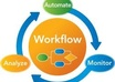 provide business process automation tips/tools