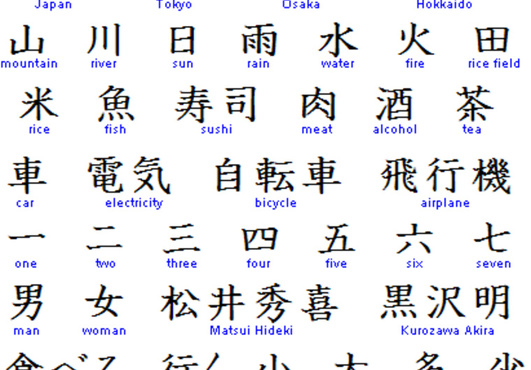 on translation of chinese and english Reverso english- chinese dictionary: discover hundreds of thousands of words and phrases translated from english to chinese, idiomatic expressions, slang, specialized.
