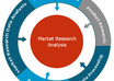 perform secondary market research and analysis on any topic