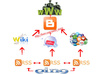 create 3 Tier Powerful SEO Backlinks Pyramid System
