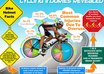 Cycling-injuries-revealed-info-graphic-e