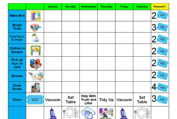 Behavior Charts For Home for Pinterest